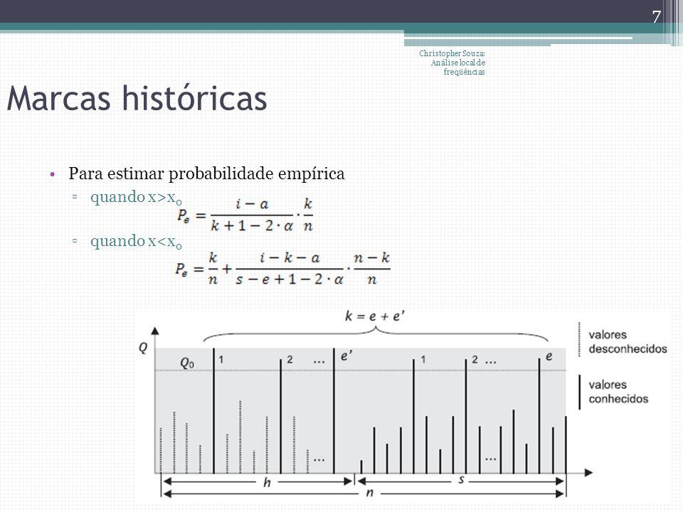 Marcas históricas Para estimar probabilidade empírica quando x>x0