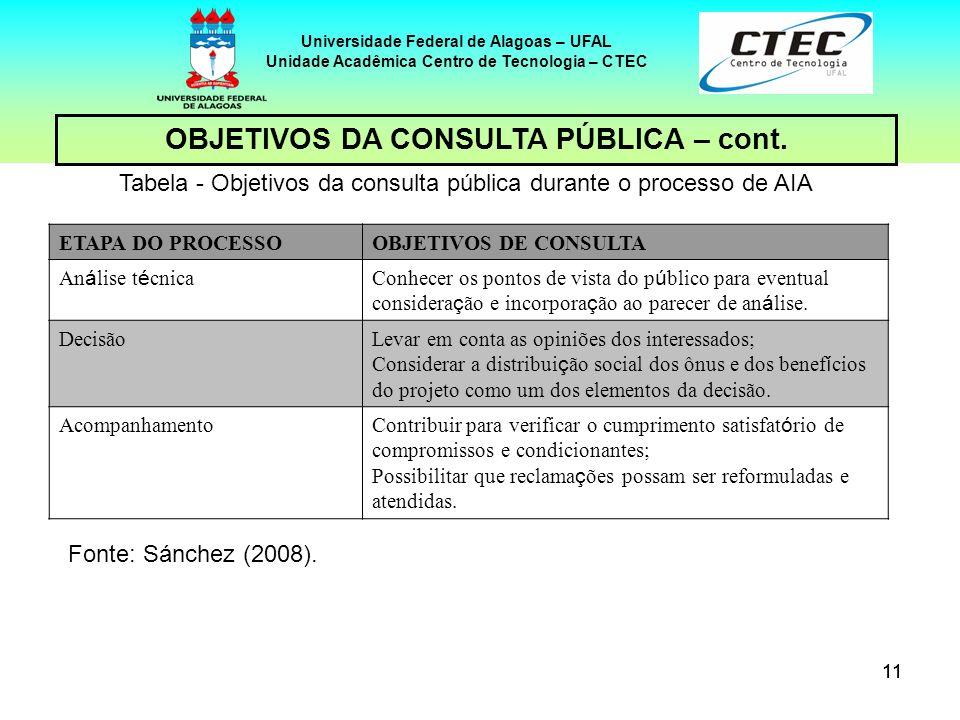 OBJETIVOS DA CONSULTA PÚBLICA – cont.