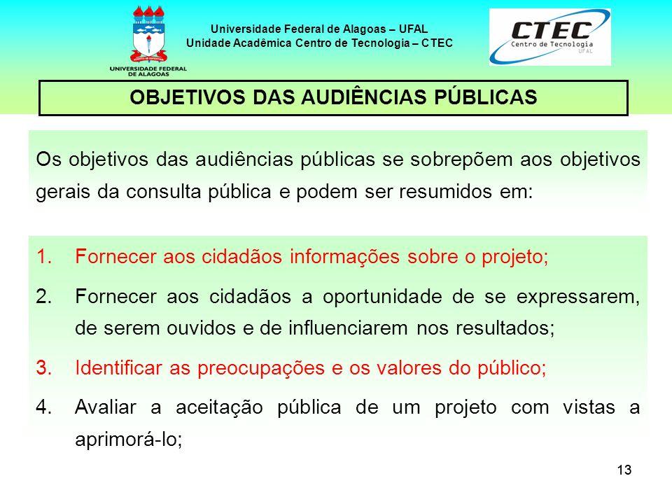 OBJETIVOS DAS AUDIÊNCIAS PÚBLICAS