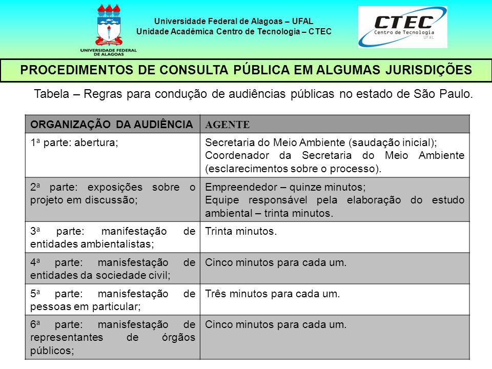 PROCEDIMENTOS DE CONSULTA PÚBLICA EM ALGUMAS JURISDIÇÕES