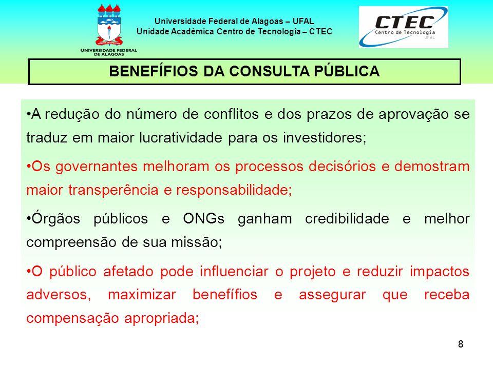 BENEFÍFIOS DA CONSULTA PÚBLICA
