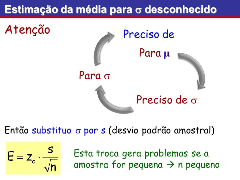 Atenção Estimação da média para s desconhecido Preciso de Para m m