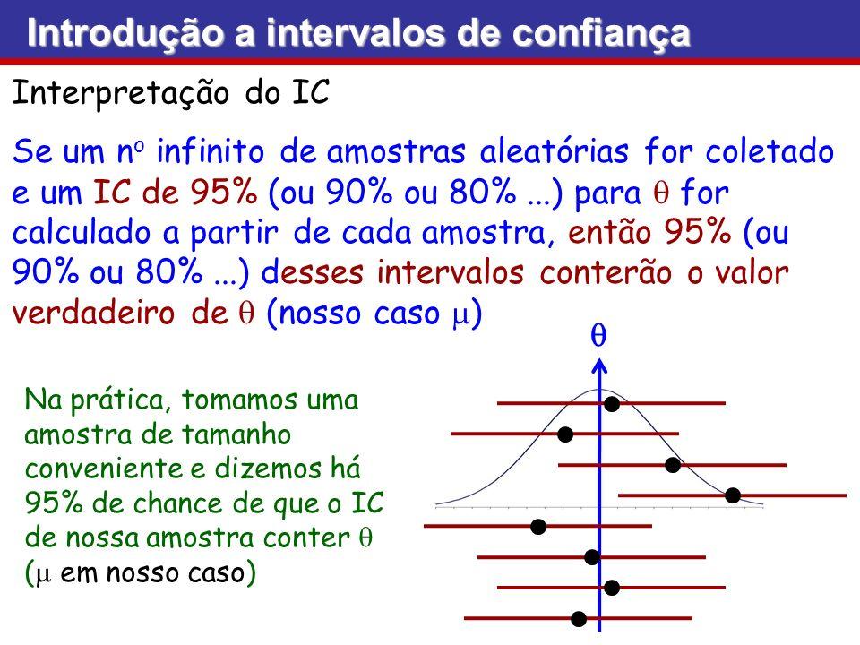 Introdução a intervalos de confiança