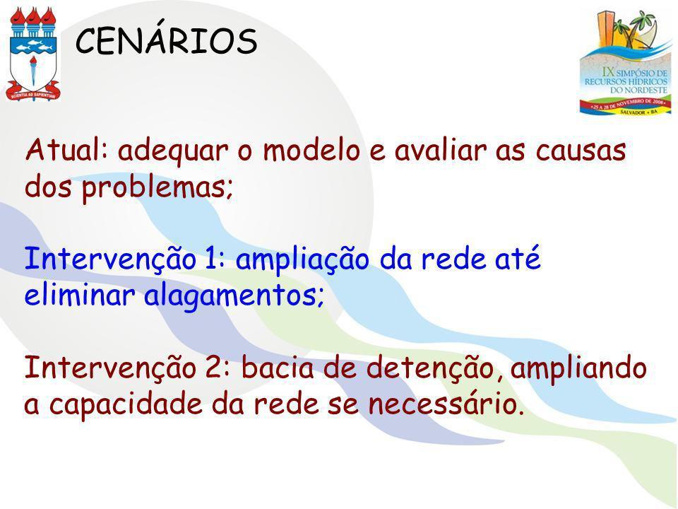 CENÁRIOS Atual: adequar o modelo e avaliar as causas dos problemas;