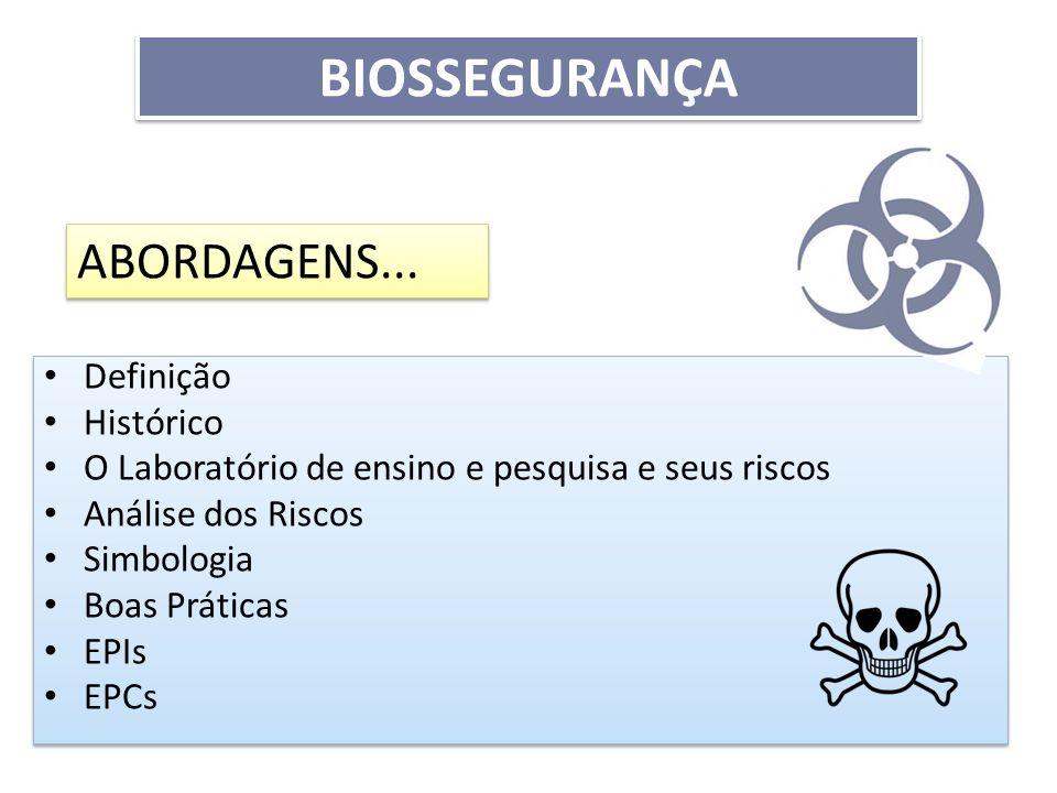 BIOSSEGURANÇA ABORDAGENS... Definição Histórico