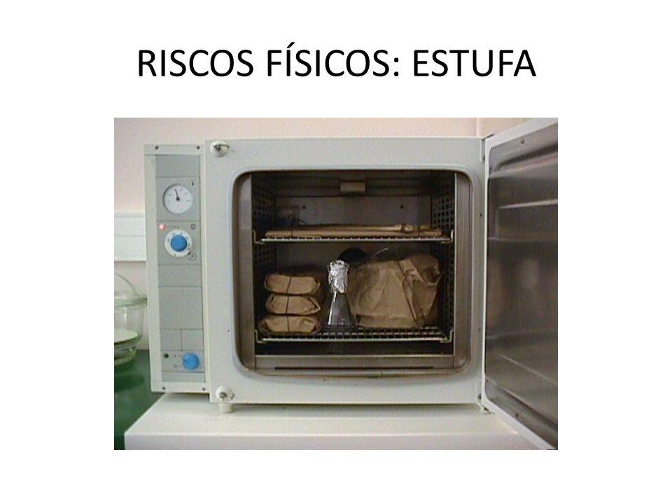 RISCOS FÍSICOS: ESTUFA