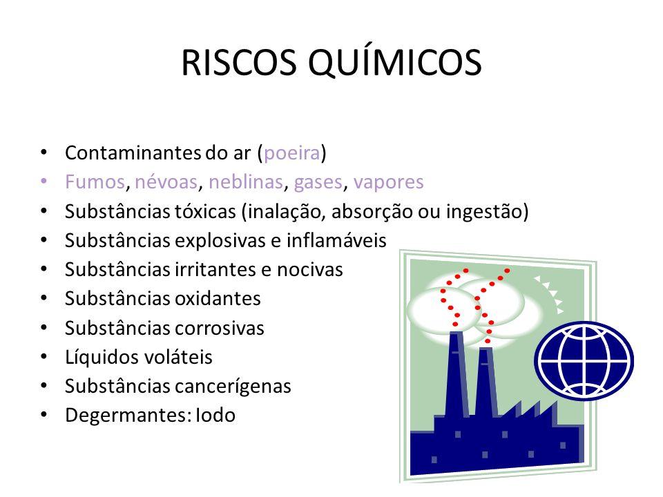RISCOS QUÍMICOS Contaminantes do ar (poeira)