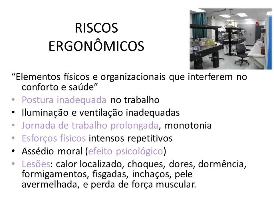 RISCOS ERGONÔMICOS Elementos físicos e organizacionais que interferem no conforto e saúde Postura inadequada no trabalho.