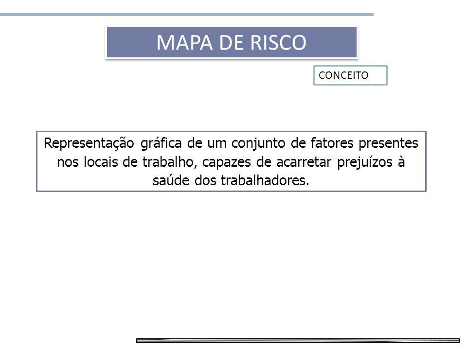 Mapa de riscoMAPA DE RISCO. CONCEITO.