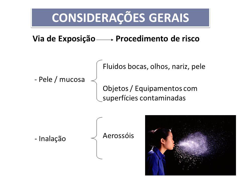 CONSIDERAÇÕES GERAIS Via de Exposição Procedimento de risco