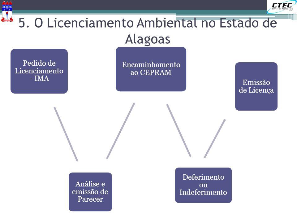 5. O Licenciamento Ambiental no Estado de Alagoas