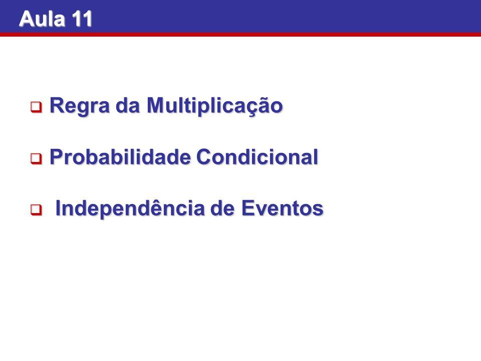 Aula 11 Regra da Multiplicação Probabilidade Condicional Independência de Eventos
