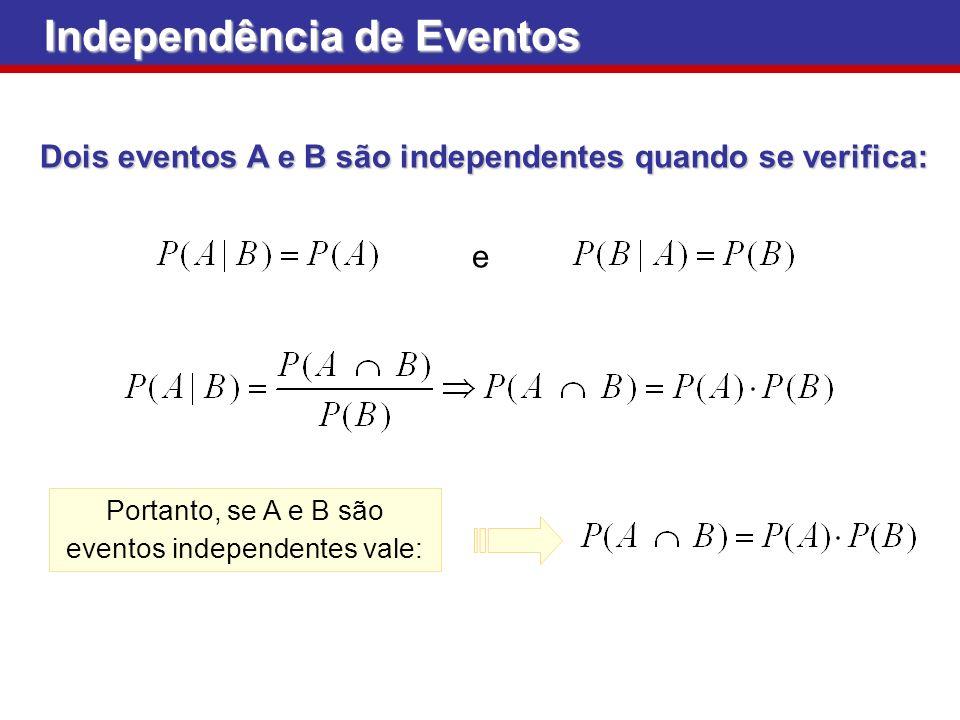 Dois eventos A e B são independentes quando se verifica: