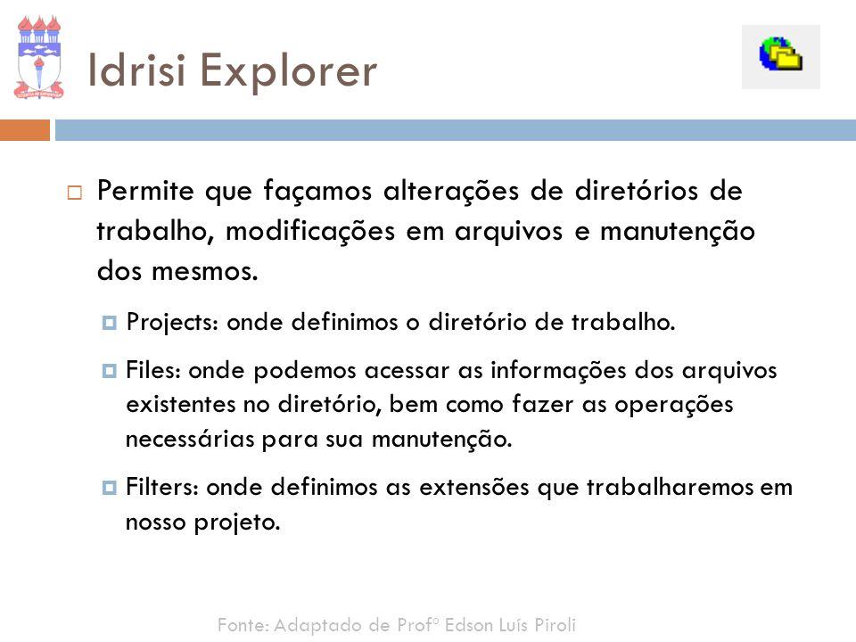 Idrisi ExplorerPermite que façamos alterações de diretórios de trabalho, modificações em arquivos e manutenção dos mesmos.