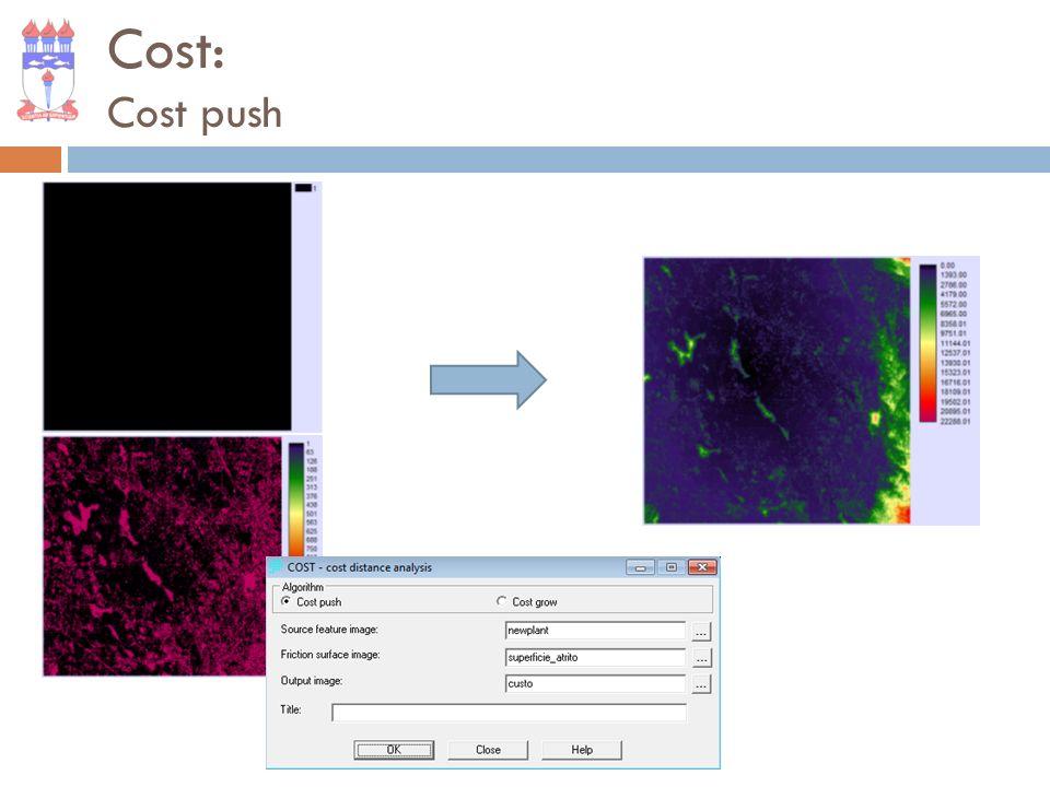 Cost: Cost push