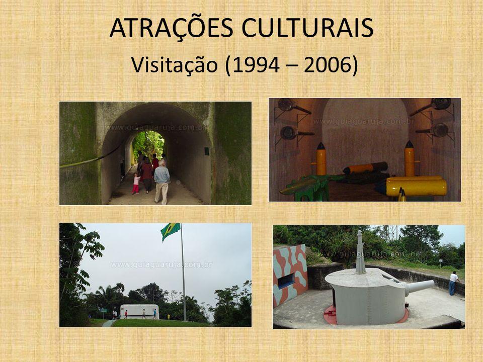 ATRAÇÕES CULTURAIS Visitação (1994 – 2006)