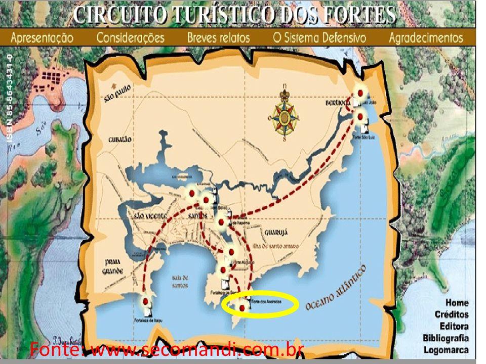 Fonte: www.secomandi.com.br