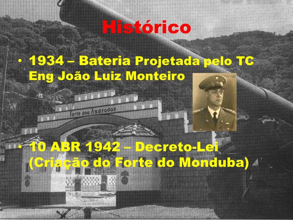 Histórico 1934 – Bateria Projetada pelo TC Eng João Luiz Monteiro