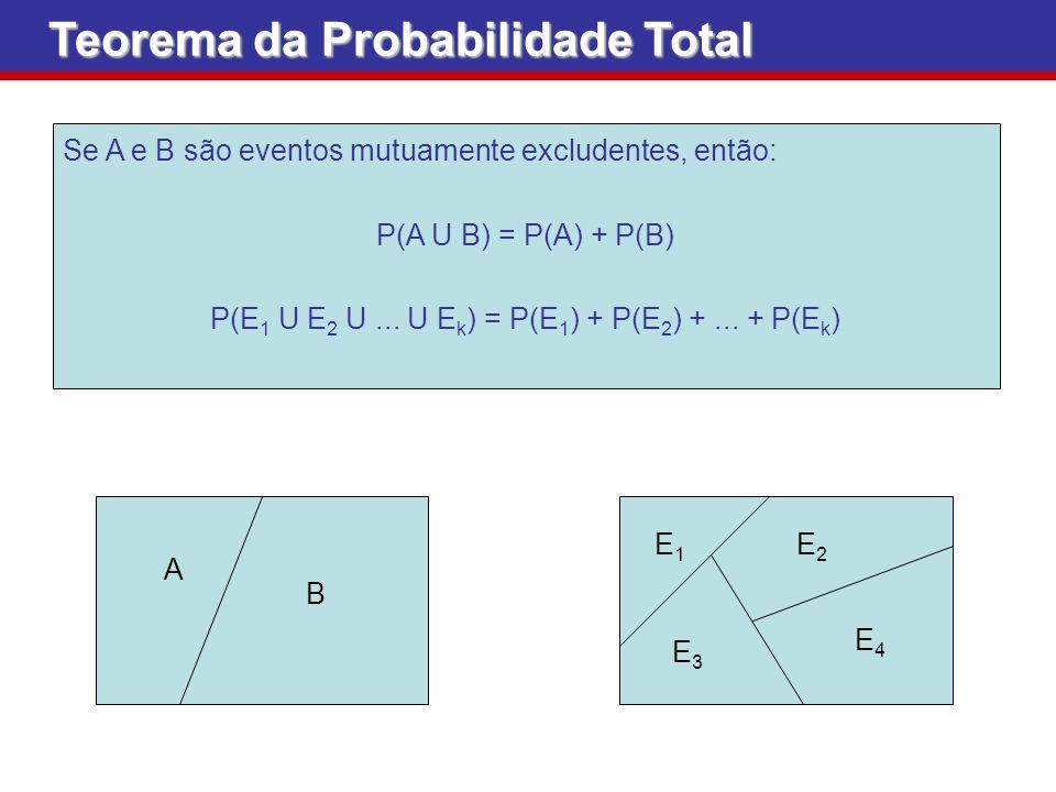 P(E1 U E2 U ... U Ek) = P(E1) + P(E2) + ... + P(Ek)