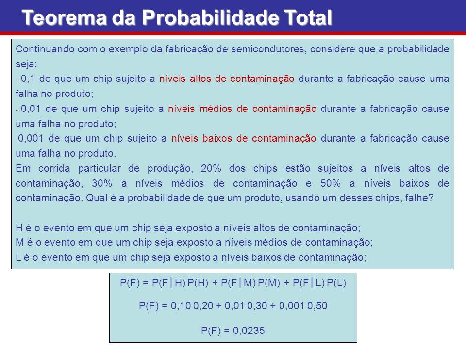 P(F) = P(F│H).P(H) + P(F│M).P(M) + P(F│L).P(L)