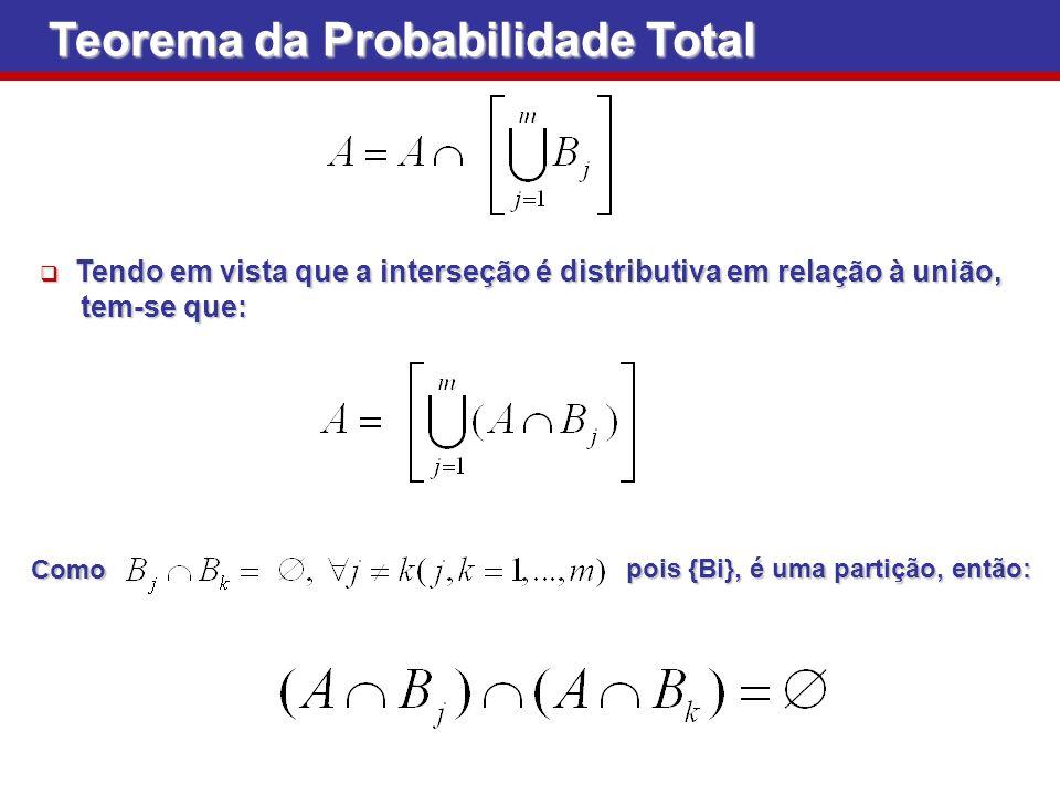 Teorema da Probabilidade Total
