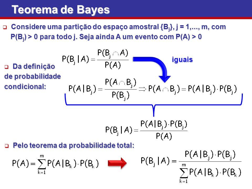 Teorema de Bayes Considere uma partição do espaço amostral {Bj}, j = 1,..., m, com. P(Bj) > 0 para todo j. Seja ainda A um evento com P(A) > 0.