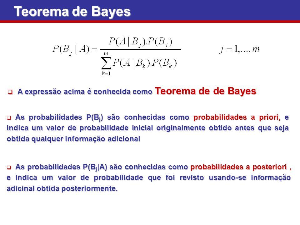 Teorema de Bayes A expressão acima é conhecida como Teorema de de Bayes.