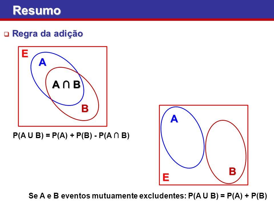 P(A U B) = P(A) + P(B) - P(A ∩ B)