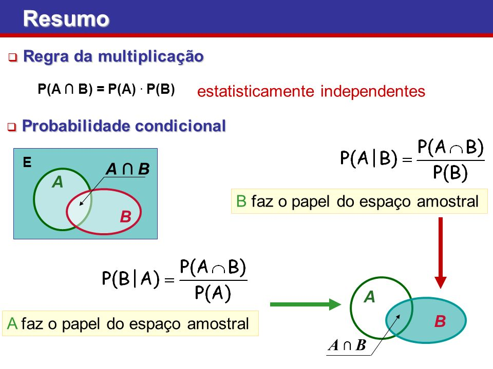 Resumo Regra da multiplicação estatisticamente independentes