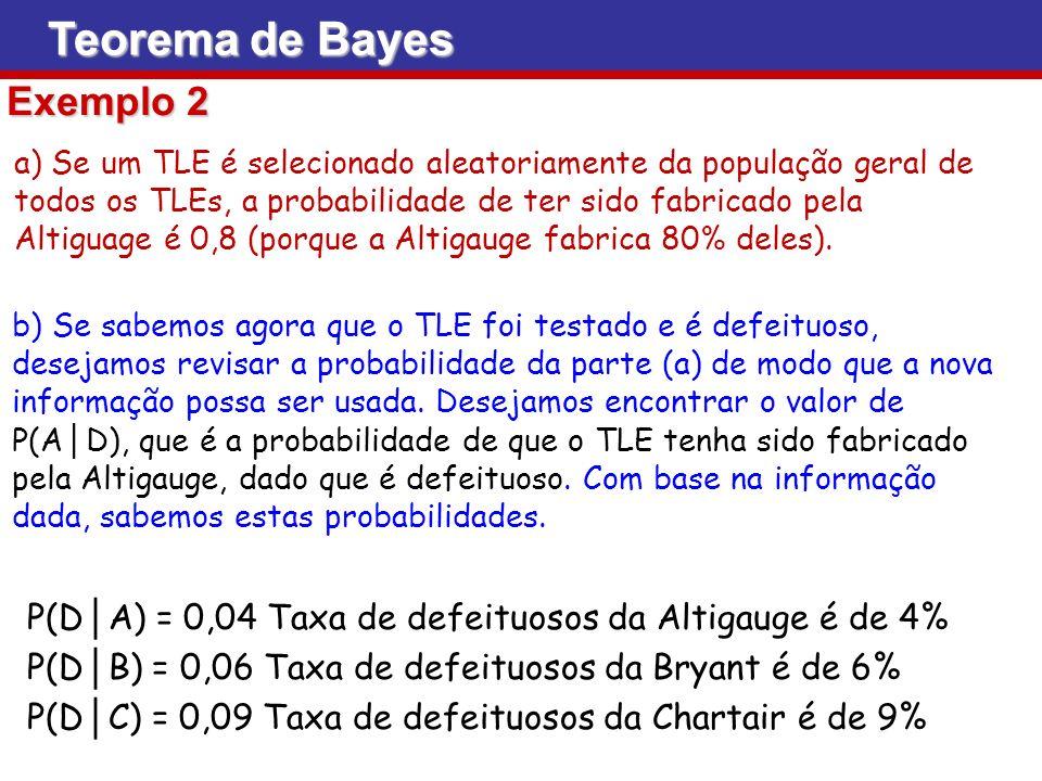 Teorema de Bayes Exemplo 2