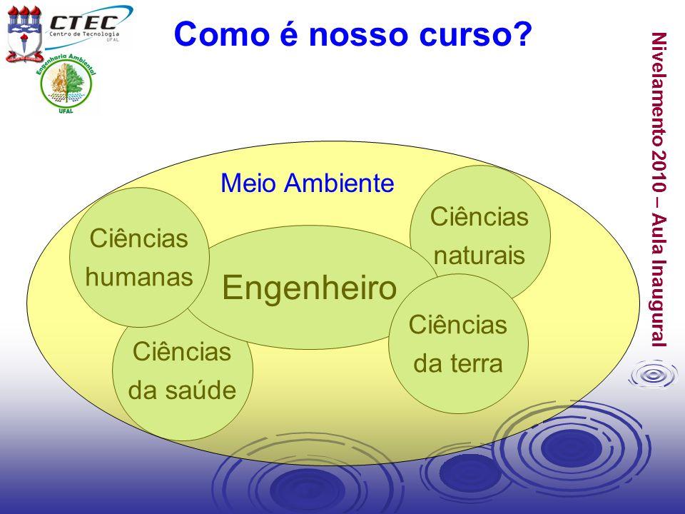 Como é nosso curso Engenheiro Meio Ambiente Ciências naturais