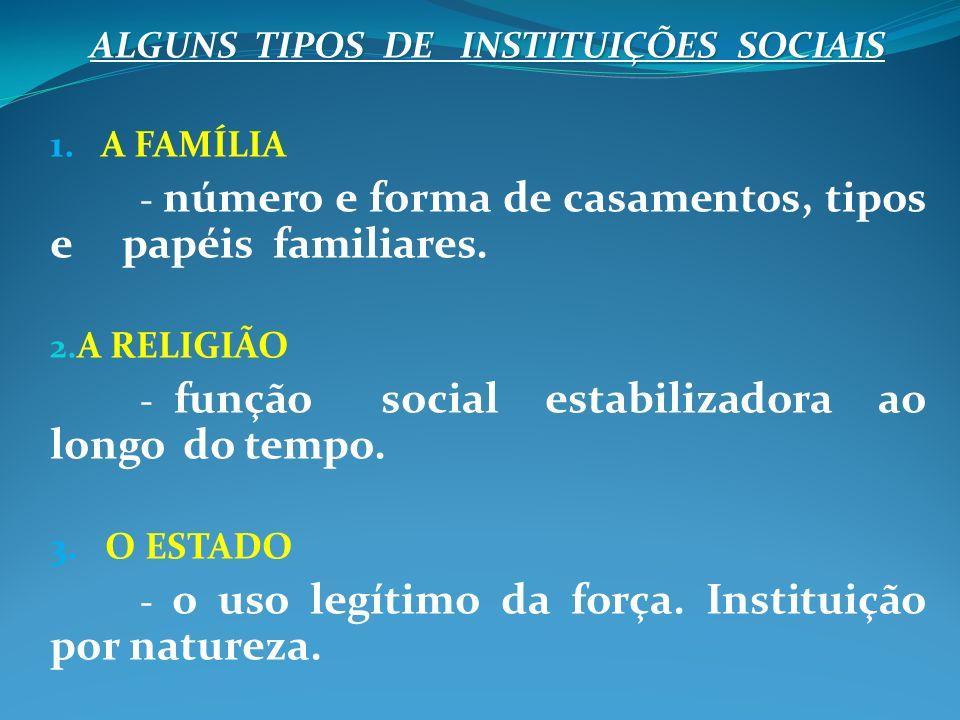 ALGUNS TIPOS DE INSTITUIÇÕES SOCIAIS