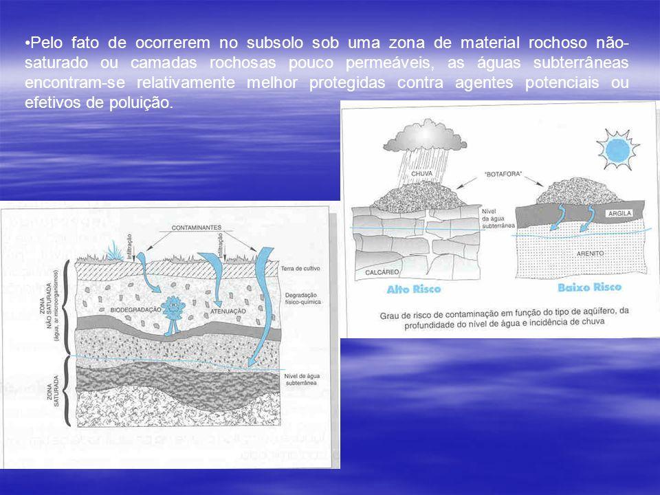 Pelo fato de ocorrerem no subsolo sob uma zona de material rochoso não-saturado ou camadas rochosas pouco permeáveis, as águas subterrâneas encontram-se relativamente melhor protegidas contra agentes potenciais ou efetivos de poluição.