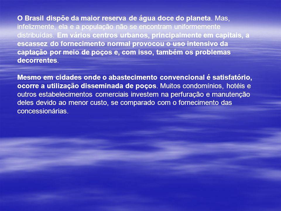 O Brasil dispõe da maior reserva de água doce do planeta
