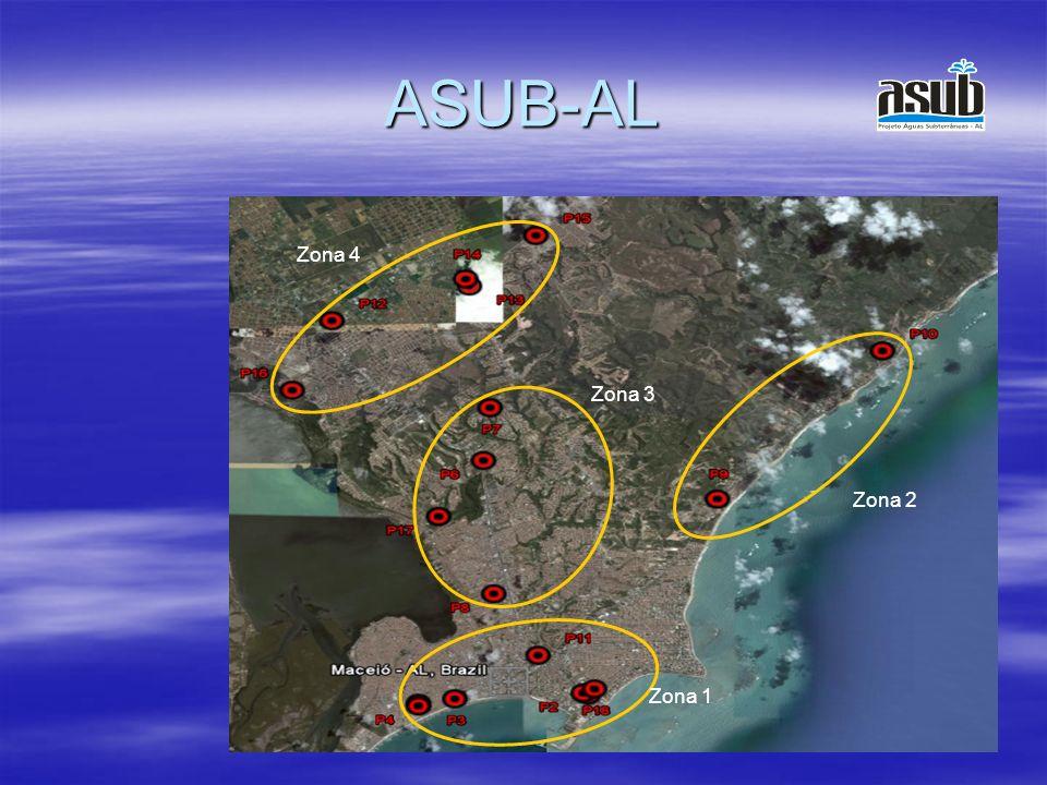 ASUB-AL Zona 4 Zona 3 Zona 2 Zona 1