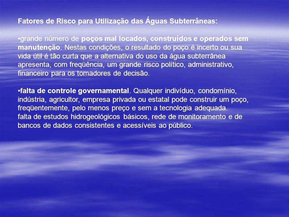 Fatores de Risco para Utilização das Águas Subterrâneas: