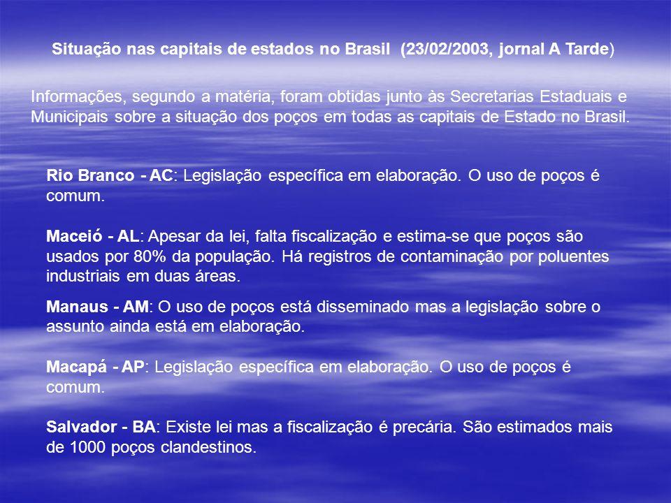 Situação nas capitais de estados no Brasil (23/02/2003, jornal A Tarde)