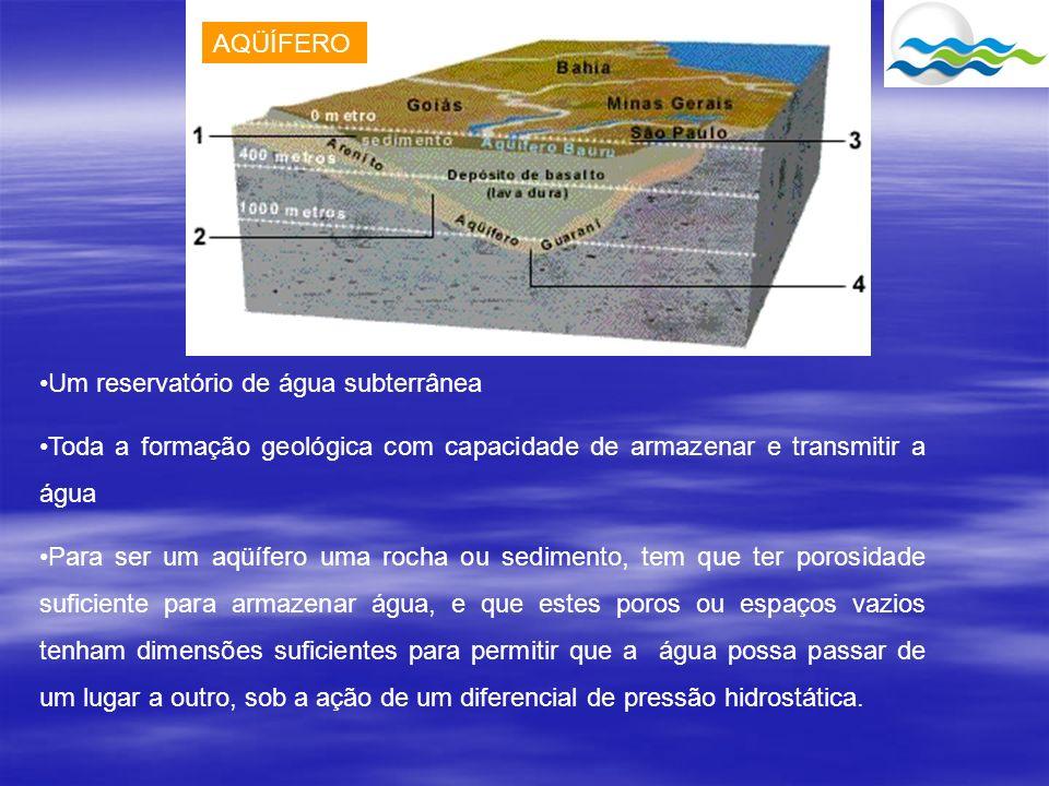 AQÜÍFERO Um reservatório de água subterrânea. Toda a formação geológica com capacidade de armazenar e transmitir a água.