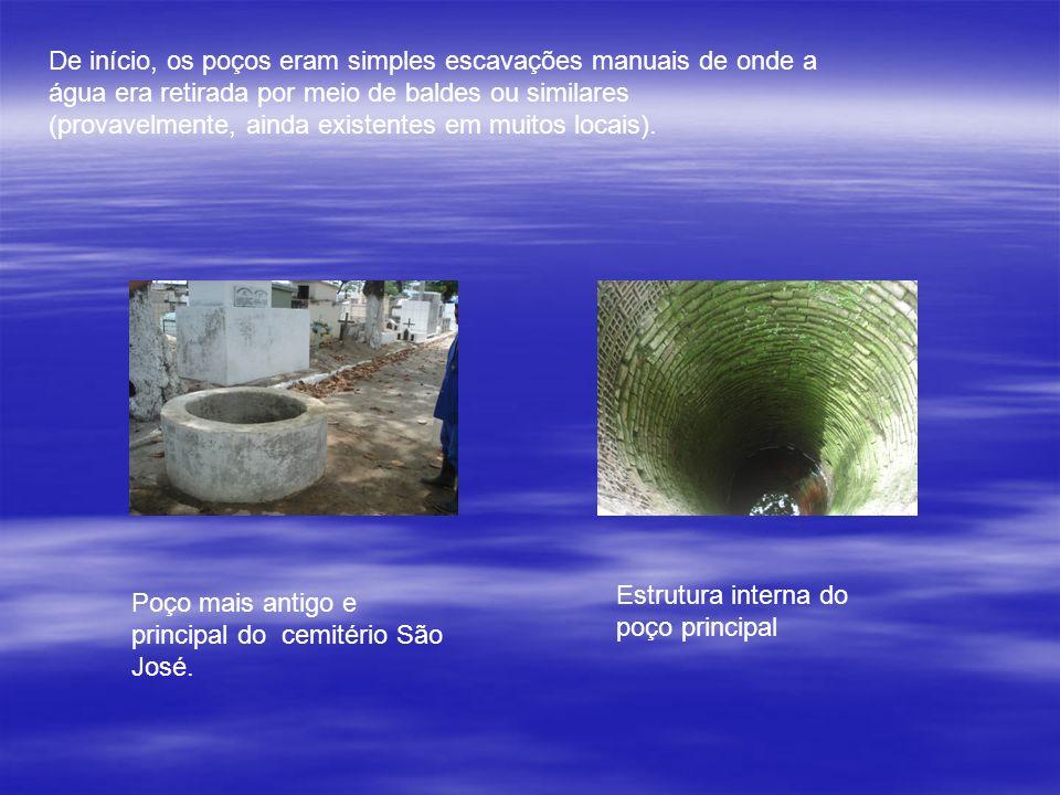 De início, os poços eram simples escavações manuais de onde a água era retirada por meio de baldes ou similares (provavelmente, ainda existentes em muitos locais).