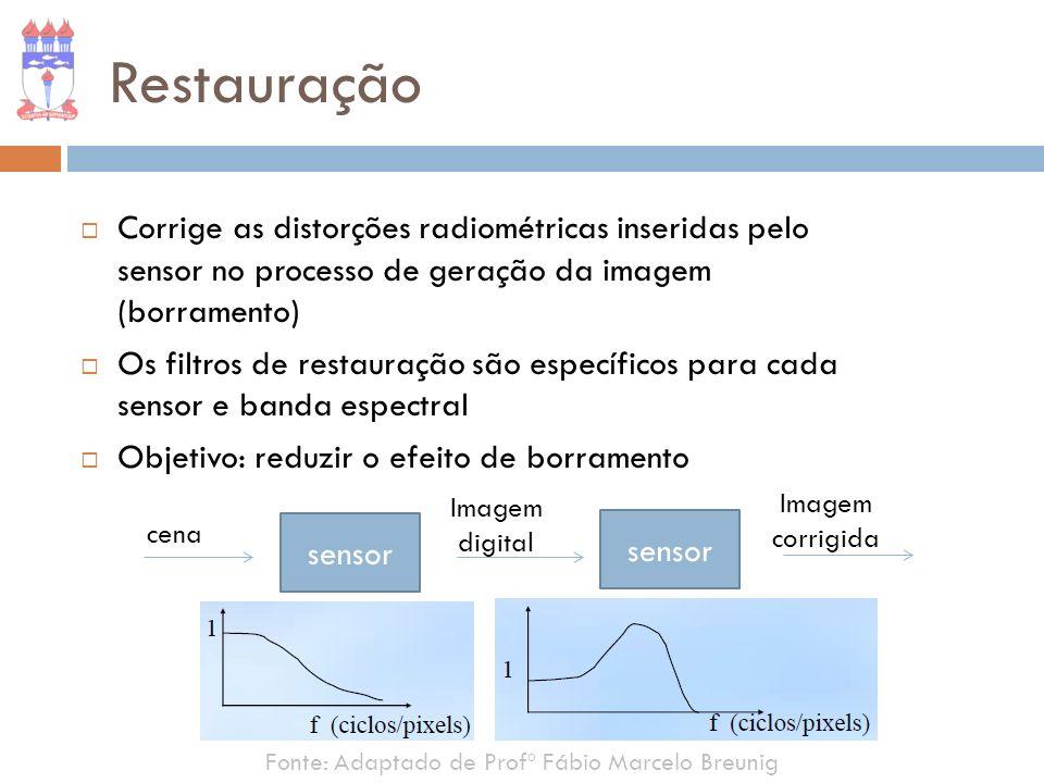RestauraçãoCorrige as distorções radiométricas inseridas pelo sensor no processo de geração da imagem (borramento)
