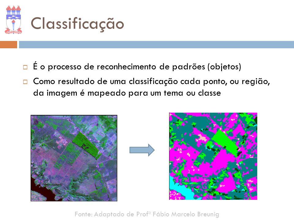 Classificação É o processo de reconhecimento de padrões (objetos)