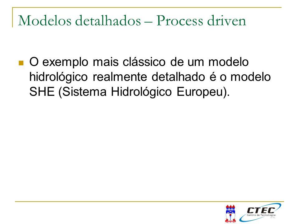 Modelos detalhados – Process driven
