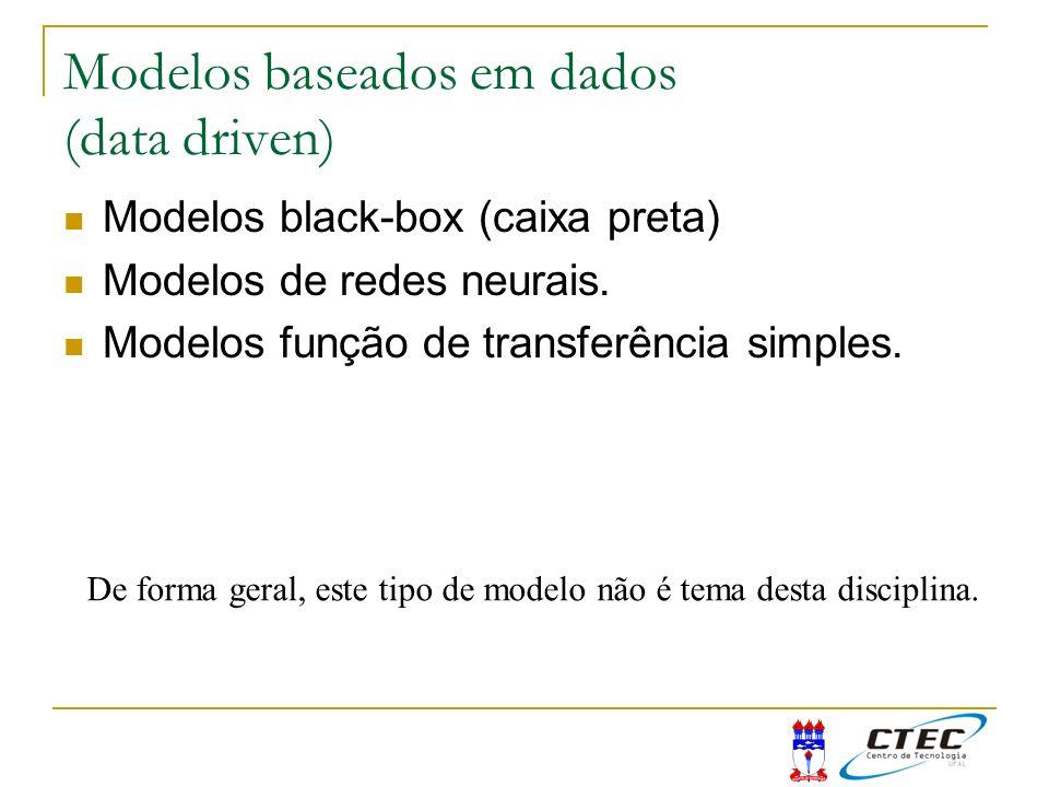 Modelos baseados em dados (data driven)