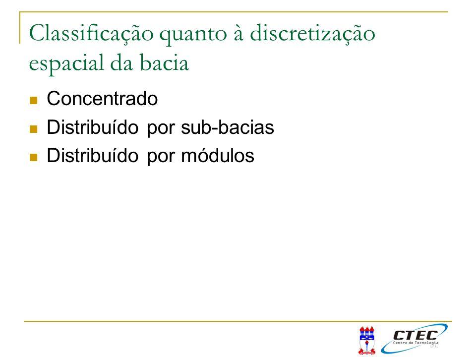 Classificação quanto à discretização espacial da bacia