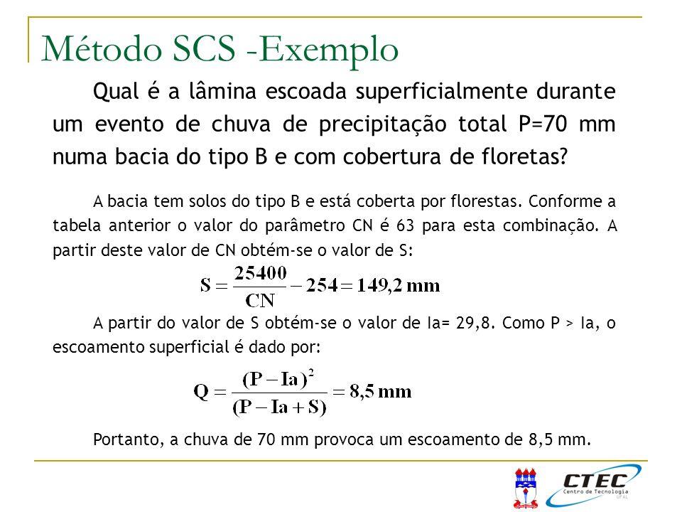Método SCS -Exemplo Exemplo