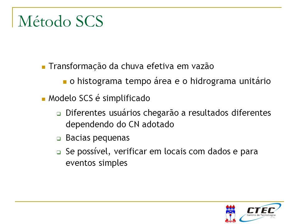Método SCS Considerações finais