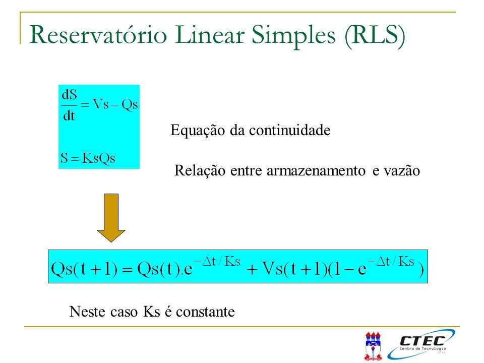 Reservatório Linear Simples (RLS)