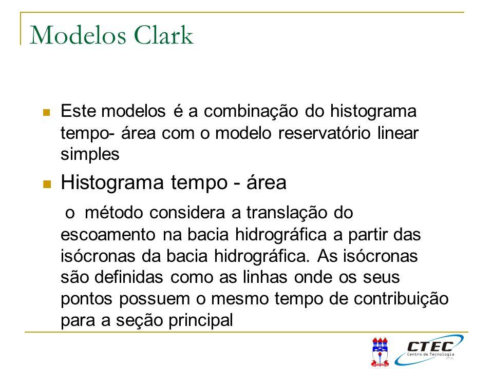 Modelos Clark Histograma tempo - área