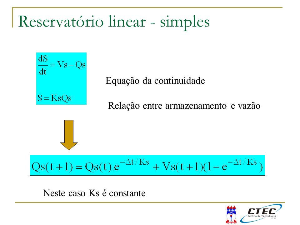 Reservatório linear - simples