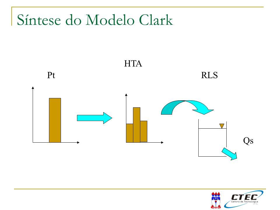 Síntese do Modelo Clark